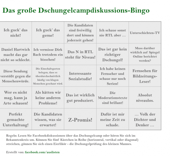 Dschungelcamp 2014 – Folge I